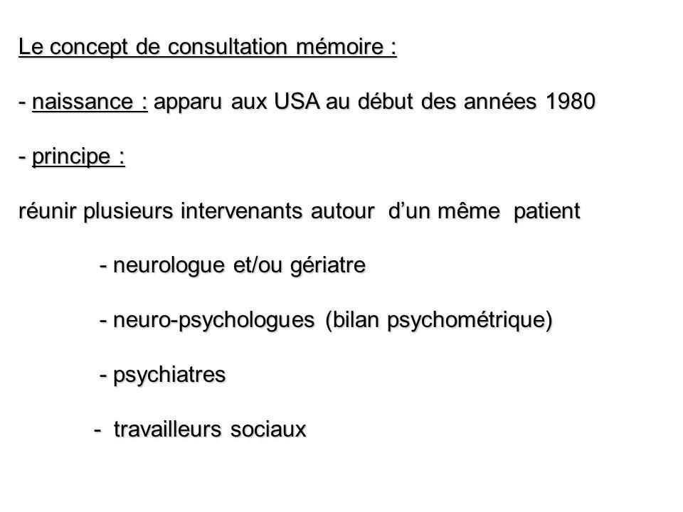 Le concept de consultation mémoire :