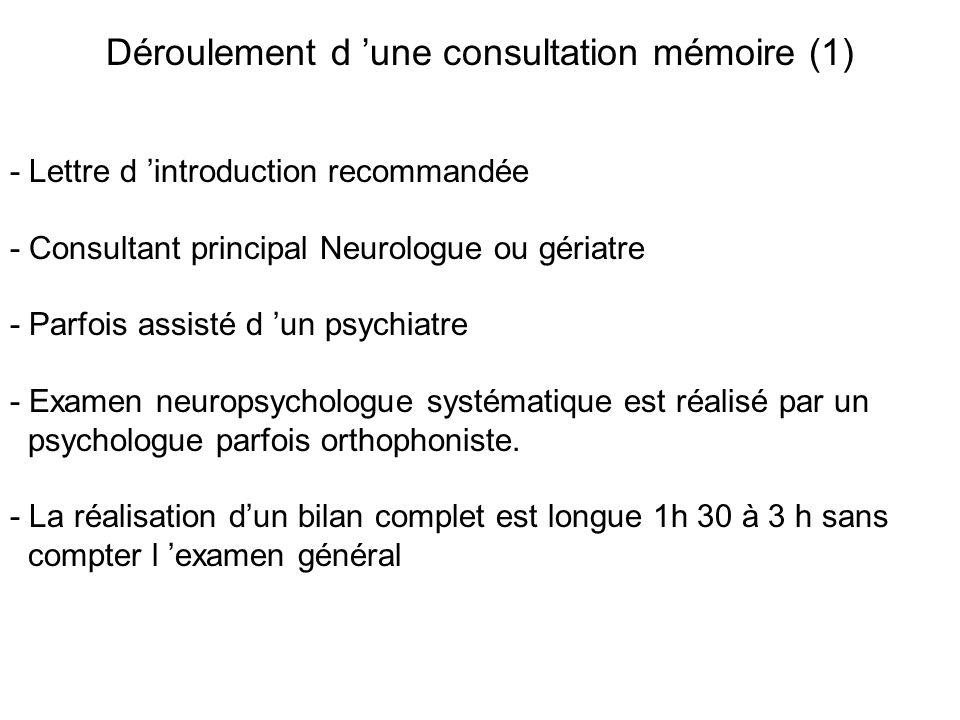 Déroulement d 'une consultation mémoire (1)