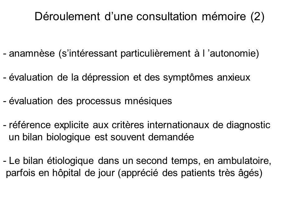 Déroulement d'une consultation mémoire (2)