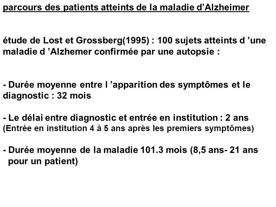 parcours des patients atteints de la maladie d'Alzheimer