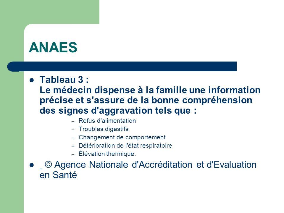ANAES Tableau 3 : Le médecin dispense à la famille une information précise et s assure de la bonne compréhension des signes d aggravation tels que :