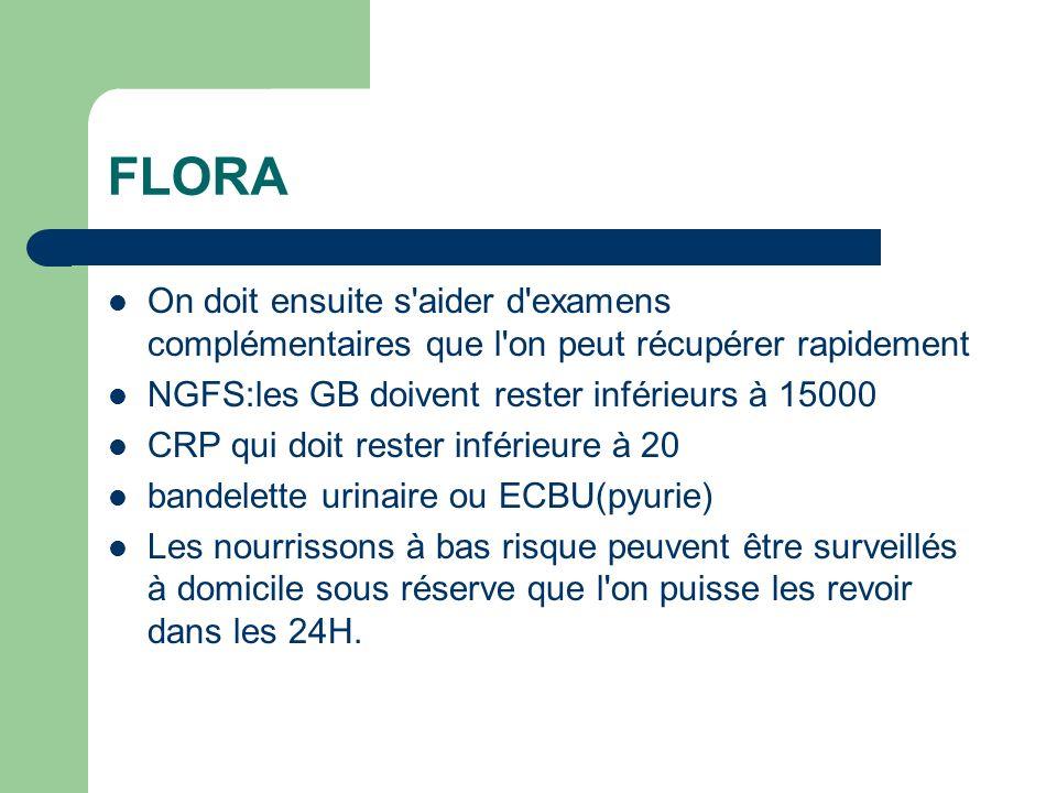 FLORA On doit ensuite s aider d examens complémentaires que l on peut récupérer rapidement. NGFS:les GB doivent rester inférieurs à 15000.