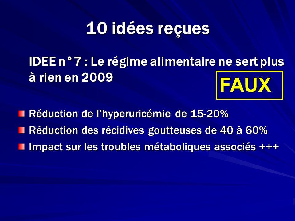 10 idées reçuesIDEE n°7 : Le régime alimentaire ne sert plus à rien en 2009. Réduction de l'hyperuricémie de 15-20%