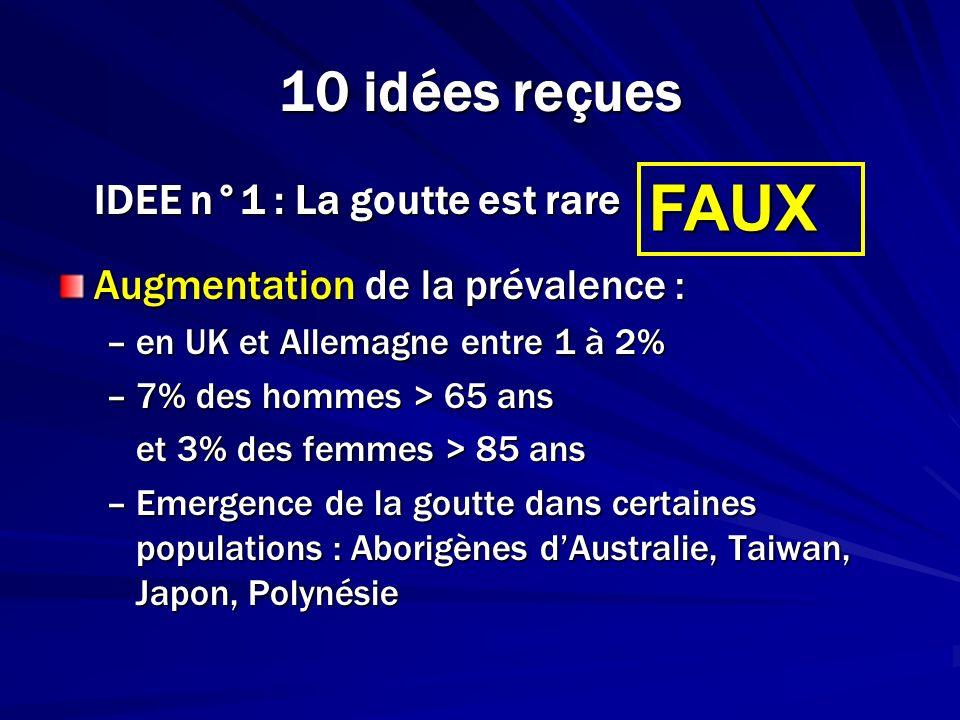 FAUX 10 idées reçues IDEE n°1 : La goutte est rare