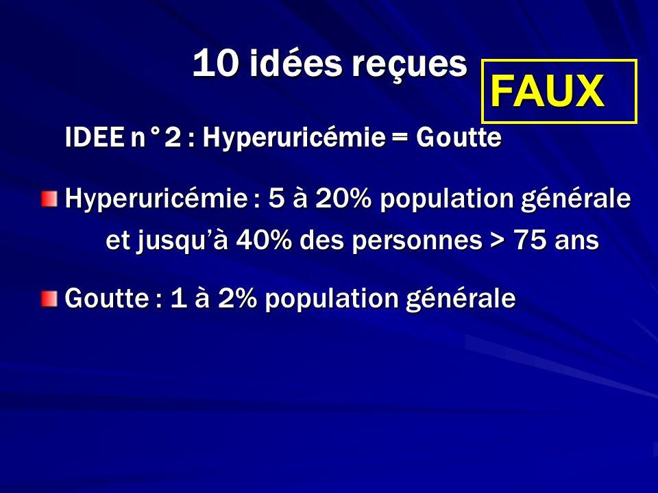 FAUX 10 idées reçues IDEE n°2 : Hyperuricémie = Goutte