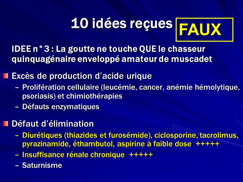 10 idées reçues FAUX. IDEE n°3 : La goutte ne touche QUE le chasseur quinquagénaire enveloppé amateur de muscadet.