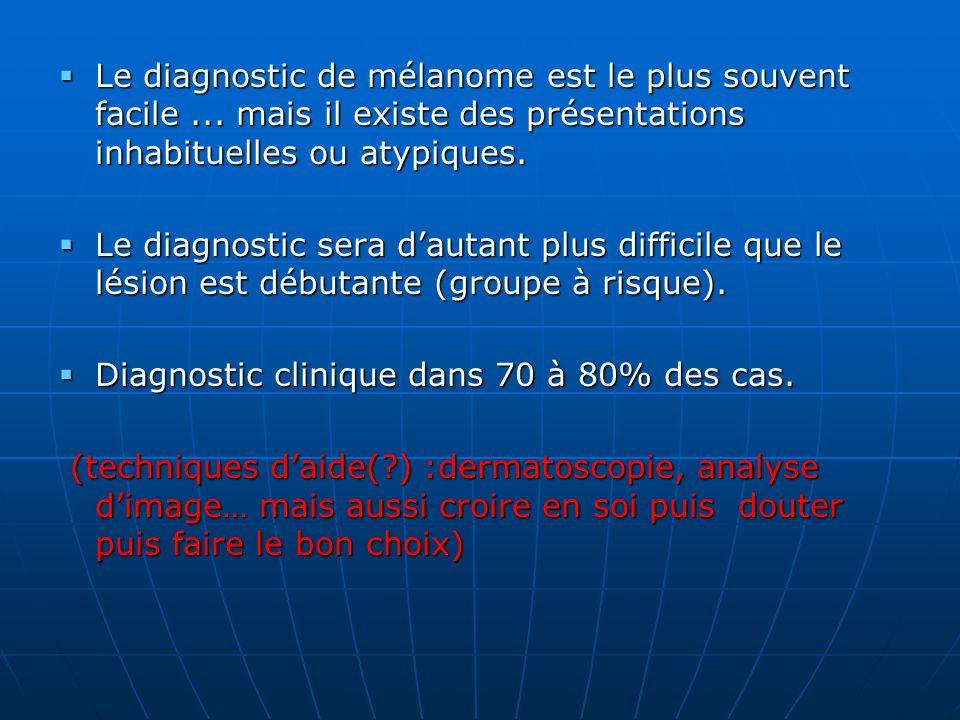 Diagnostic clinique dans 70 à 80% des cas.