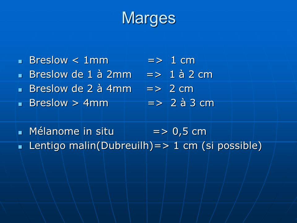 Marges Breslow < 1mm => 1 cm Breslow de 1 à 2mm => 1 à 2 cm