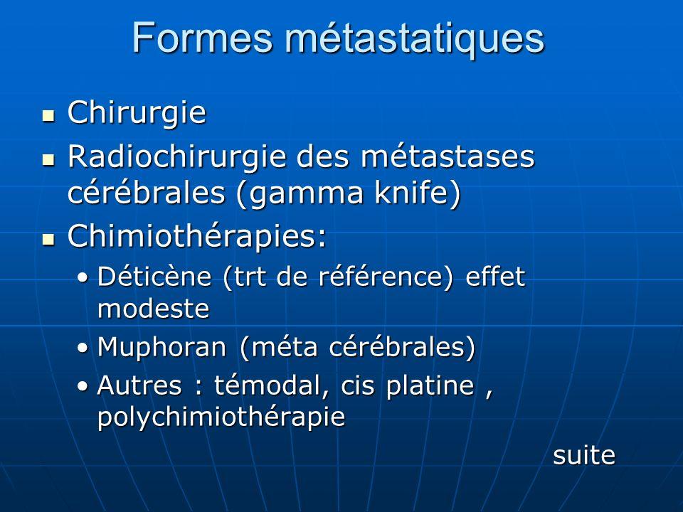 Formes métastatiques Chirurgie