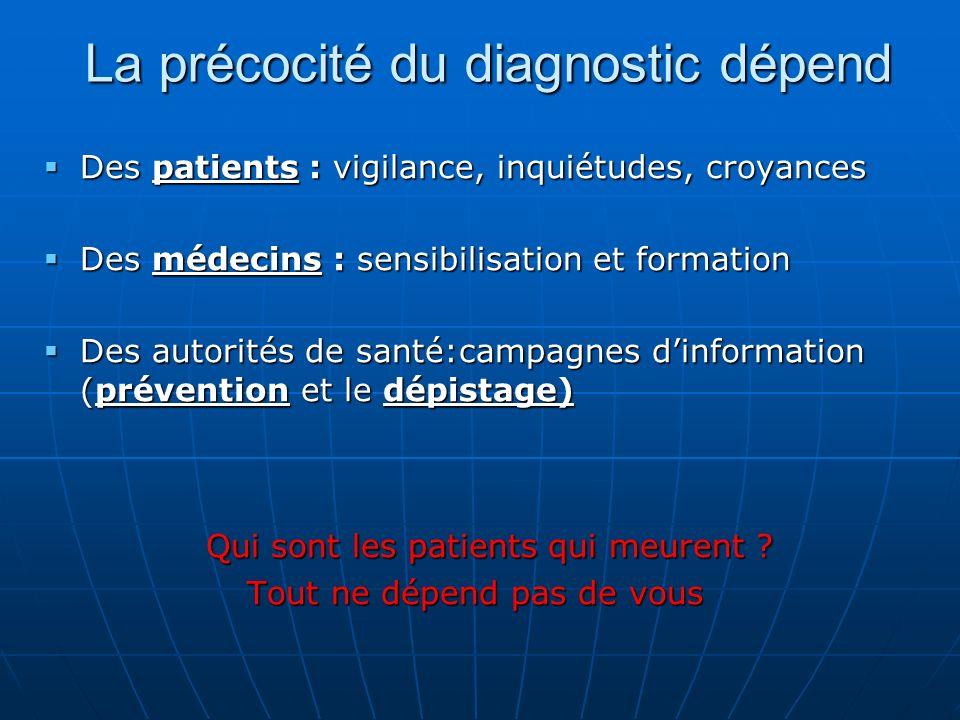 La précocité du diagnostic dépend