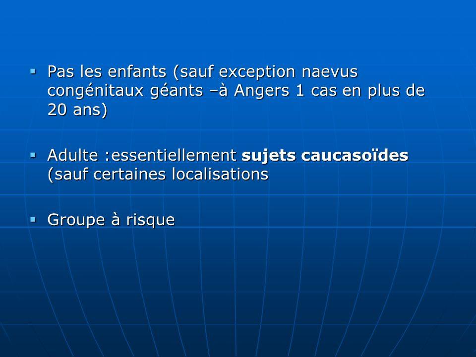 Pas les enfants (sauf exception naevus congénitaux géants –à Angers 1 cas en plus de 20 ans)