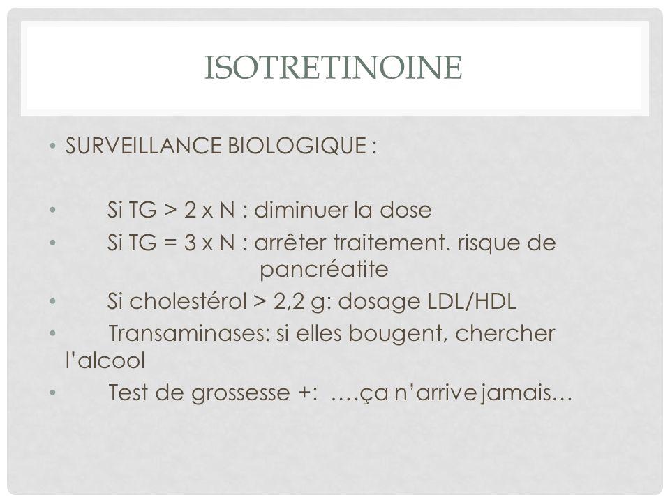 ISOTRETINOINE SURVEILLANCE BIOLOGIQUE :