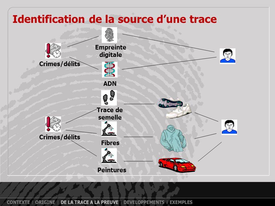 Identification de la source d'une trace