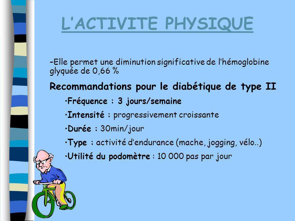 L'ACTIVITE PHYSIQUE Recommandations pour le diabétique de type II