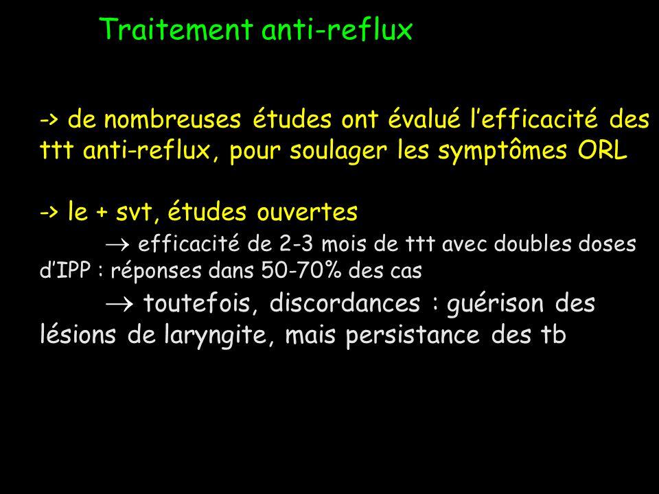 Traitement anti-reflux