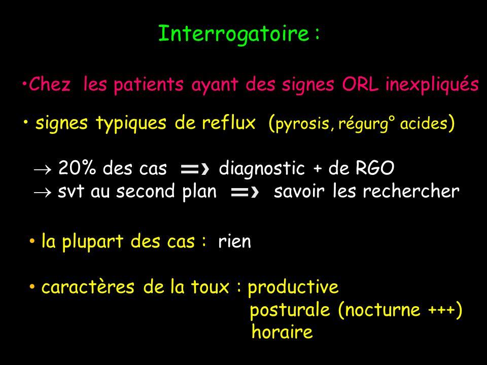 Interrogatoire : Chez les patients ayant des signes ORL inexpliqués