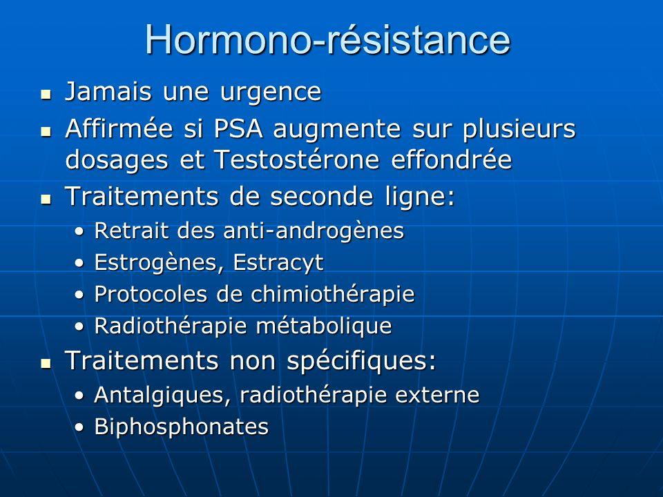 Hormono-résistance Jamais une urgence