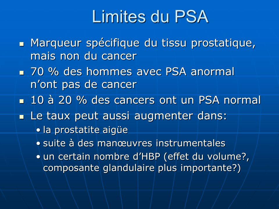 Limites du PSA Marqueur spécifique du tissu prostatique, mais non du cancer. 70 % des hommes avec PSA anormal n'ont pas de cancer.