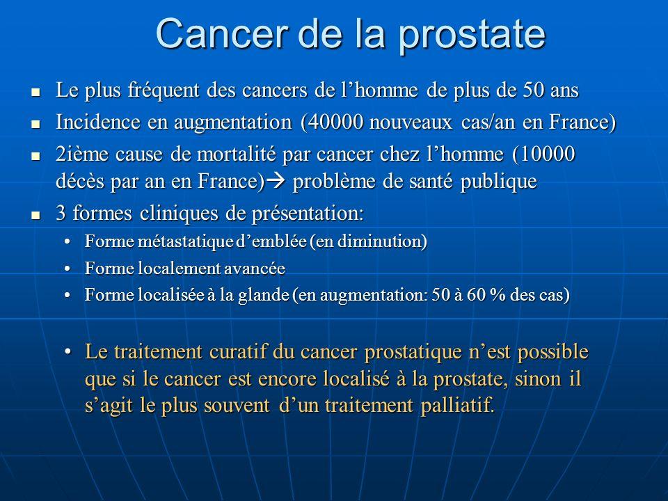Cancer de la prostate Le plus fréquent des cancers de l'homme de plus de 50 ans. Incidence en augmentation (40000 nouveaux cas/an en France)
