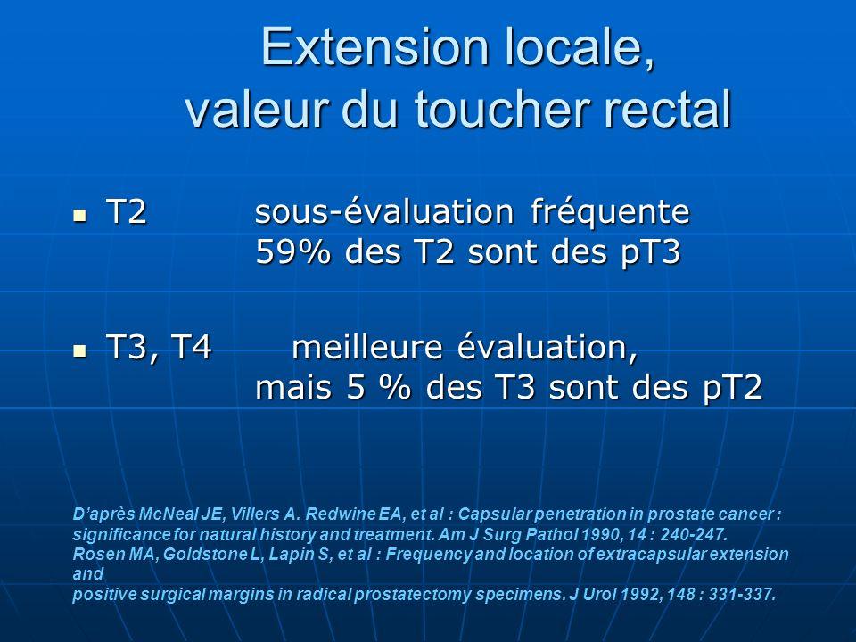 Extension locale, valeur du toucher rectal