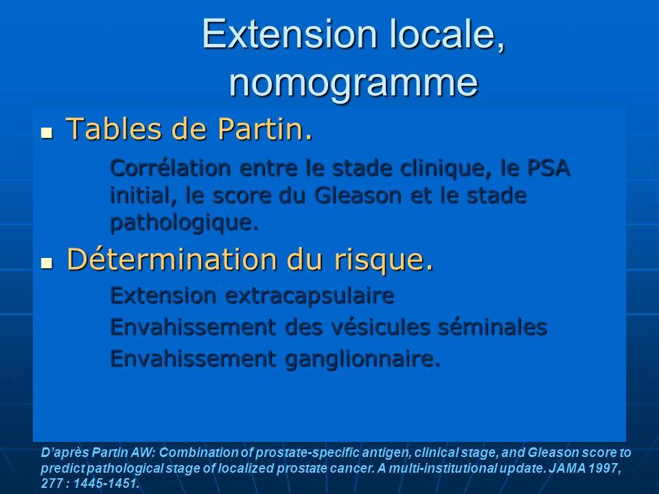 Extension locale, nomogramme