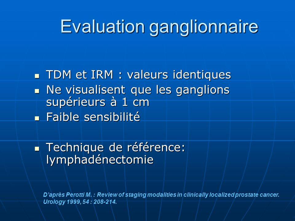 Evaluation ganglionnaire