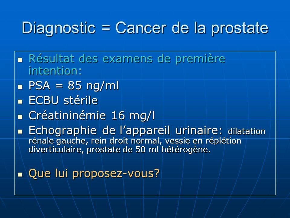 Diagnostic = Cancer de la prostate