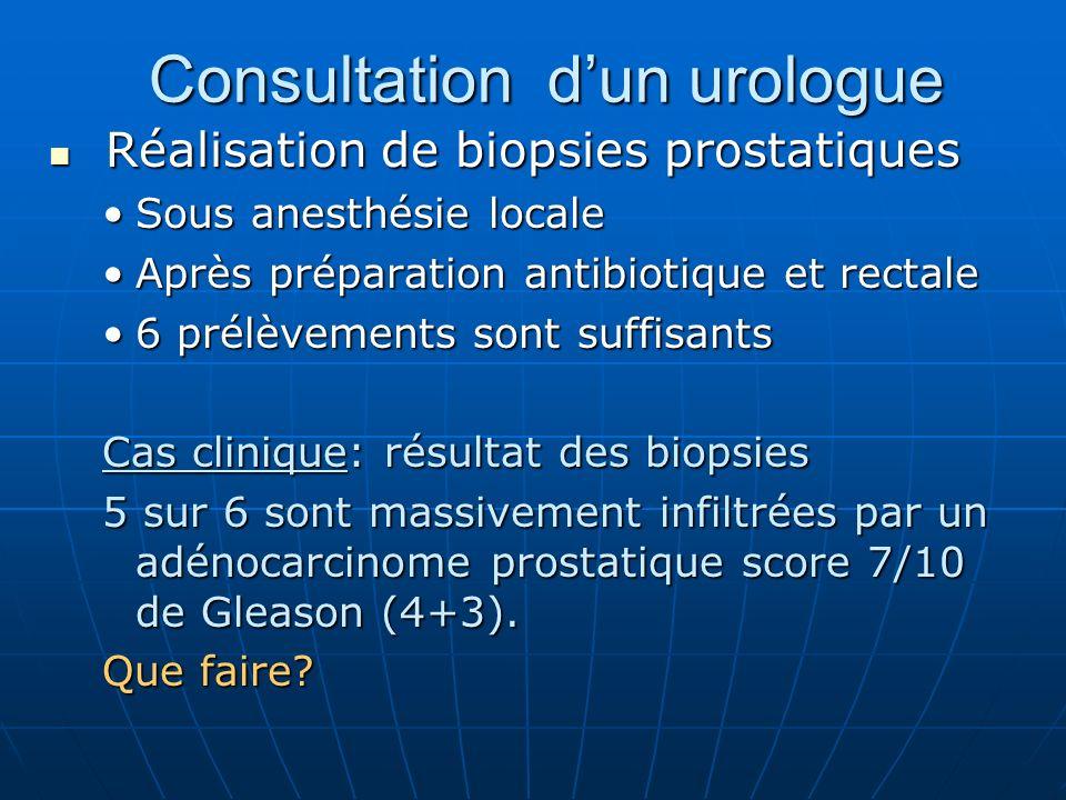 Consultation d'un urologue