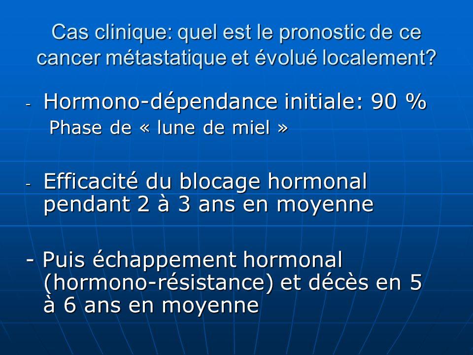 Hormono-dépendance initiale: 90 %