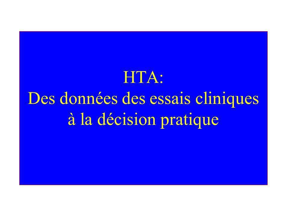 HTA: Des données des essais cliniques à la décision pratique