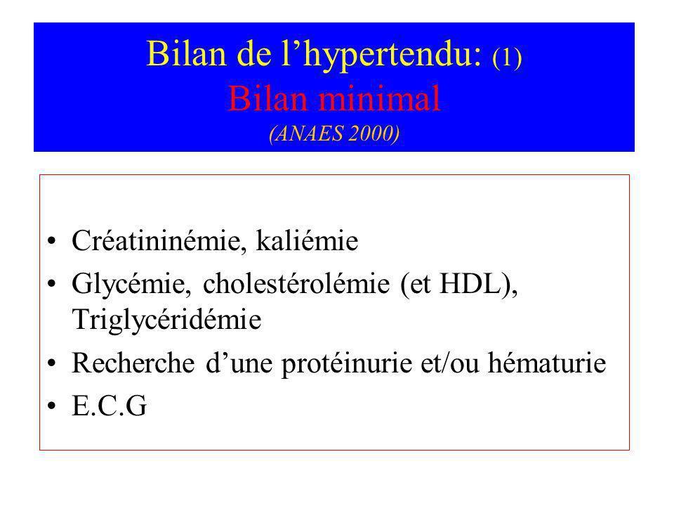 Bilan de l'hypertendu: (1) Bilan minimal (ANAES 2000)