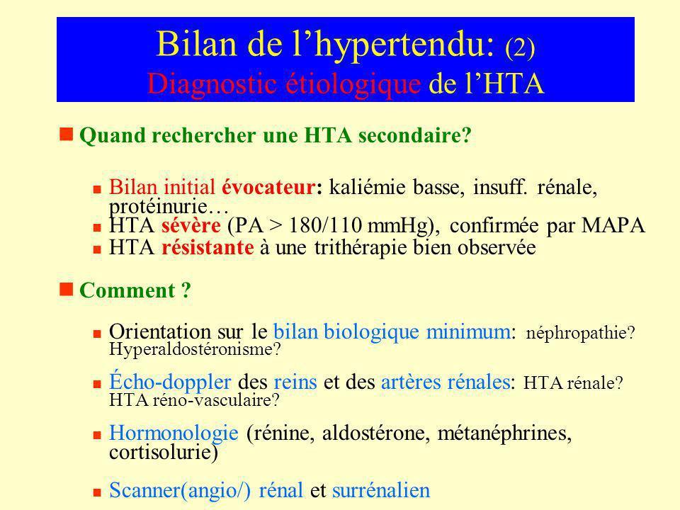 Bilan de l'hypertendu: (2) Diagnostic étiologique de l'HTA