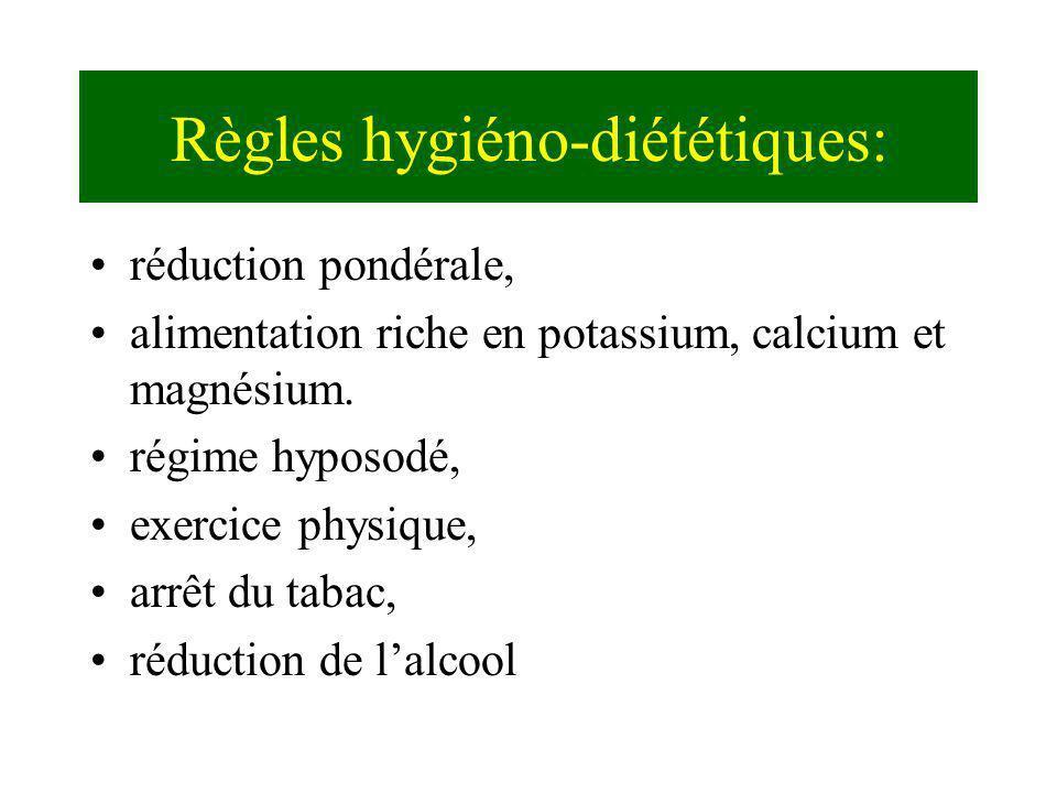 Règles hygiéno-diététiques: