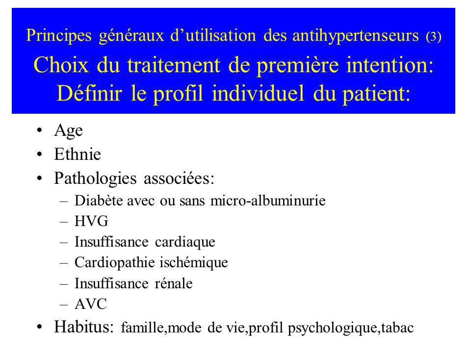 Pathologies associées: