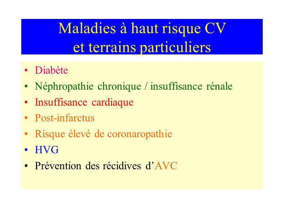 Maladies à haut risque CV et terrains particuliers