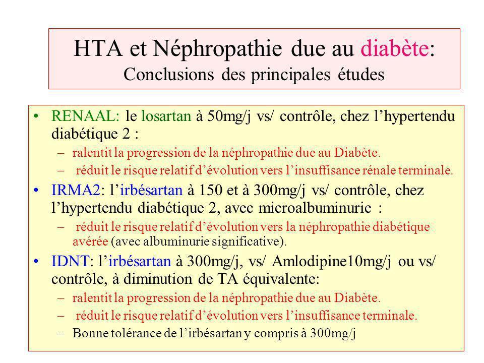 HTA et Néphropathie due au diabète: Conclusions des principales études