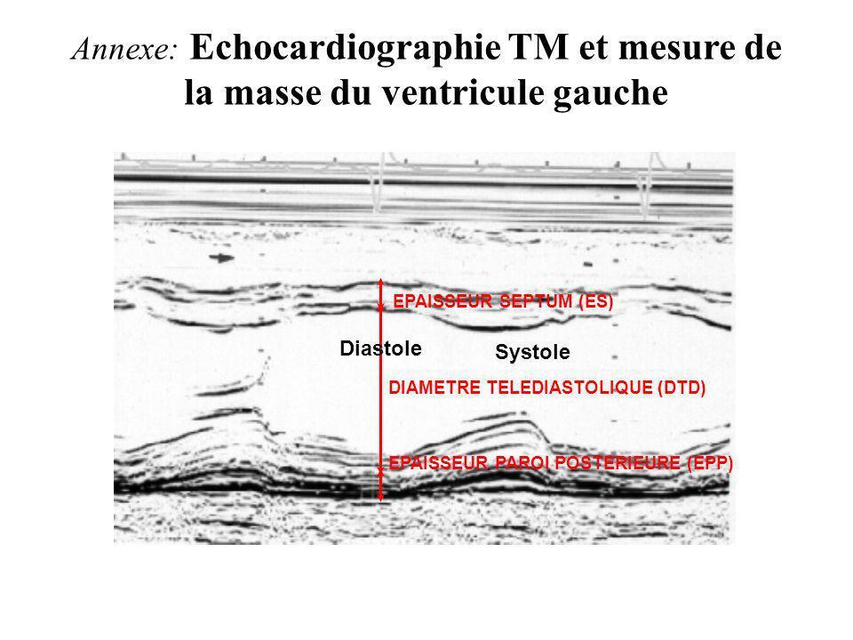 Annexe: Echocardiographie TM et mesure de la masse du ventricule gauche
