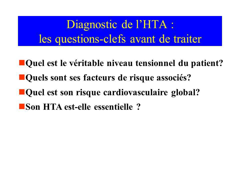 Diagnostic de l'HTA : les questions-clefs avant de traiter