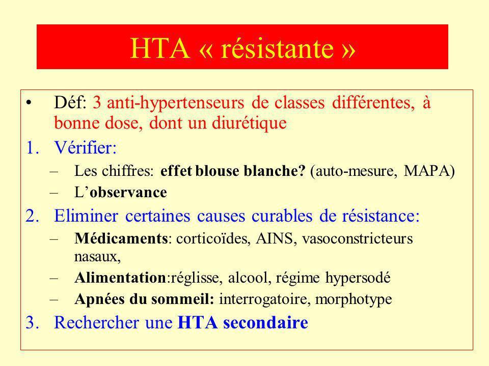 HTA « résistante » Déf: 3 anti-hypertenseurs de classes différentes, à bonne dose, dont un diurétique.