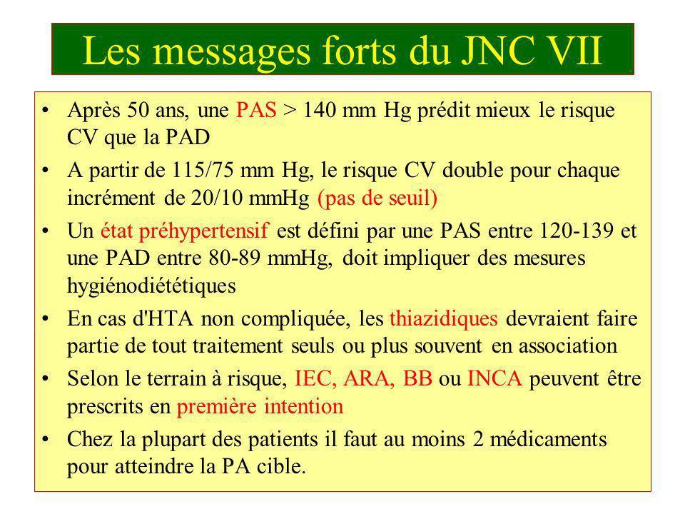 Les messages forts du JNC VII
