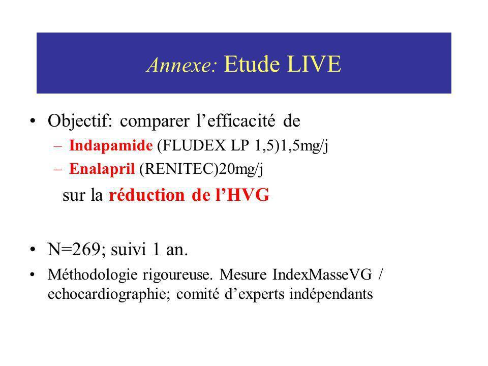 Annexe: Etude LIVE Objectif: comparer l'efficacité de