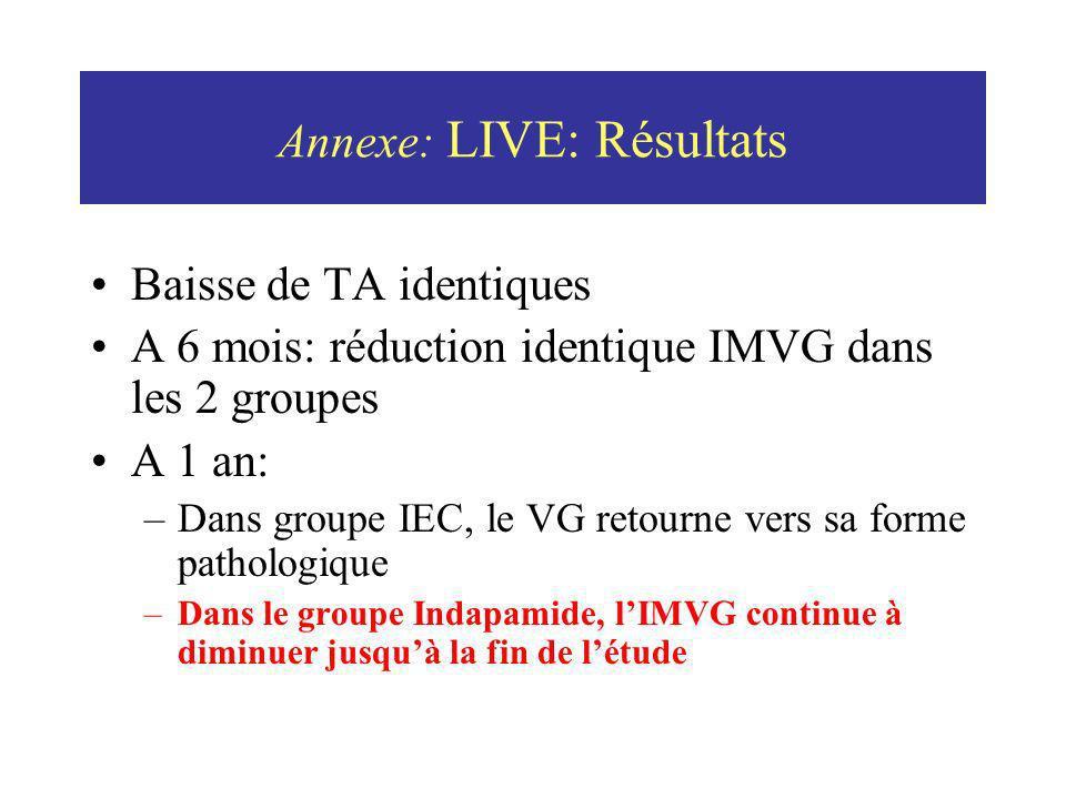 Annexe: LIVE: Résultats