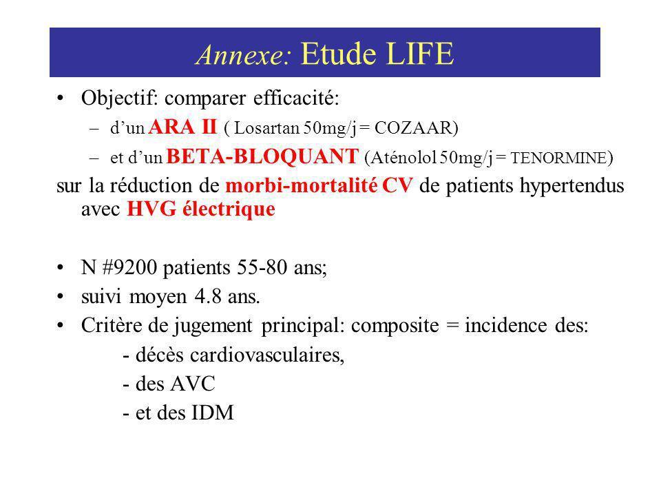 Annexe: Etude LIFE Objectif: comparer efficacité: