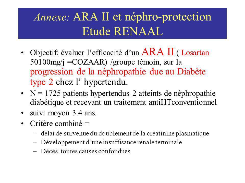 Annexe: ARA II et néphro-protection Etude RENAAL