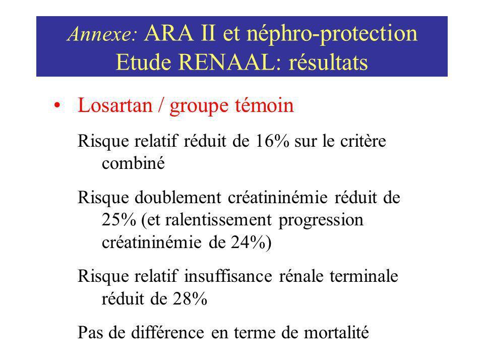 Annexe: ARA II et néphro-protection Etude RENAAL: résultats