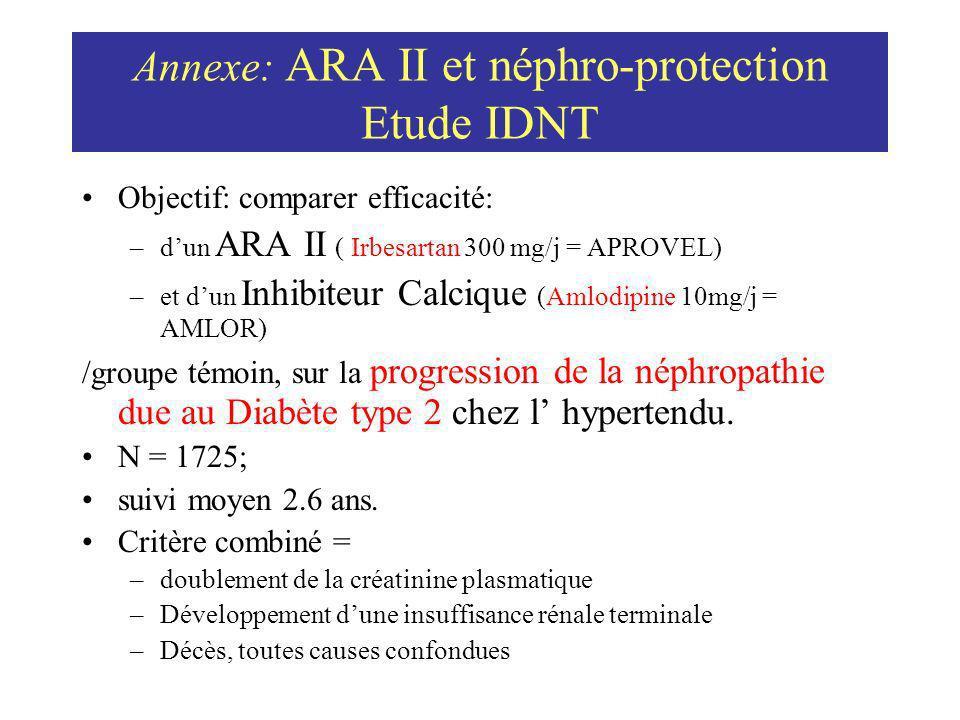 Annexe: ARA II et néphro-protection Etude IDNT