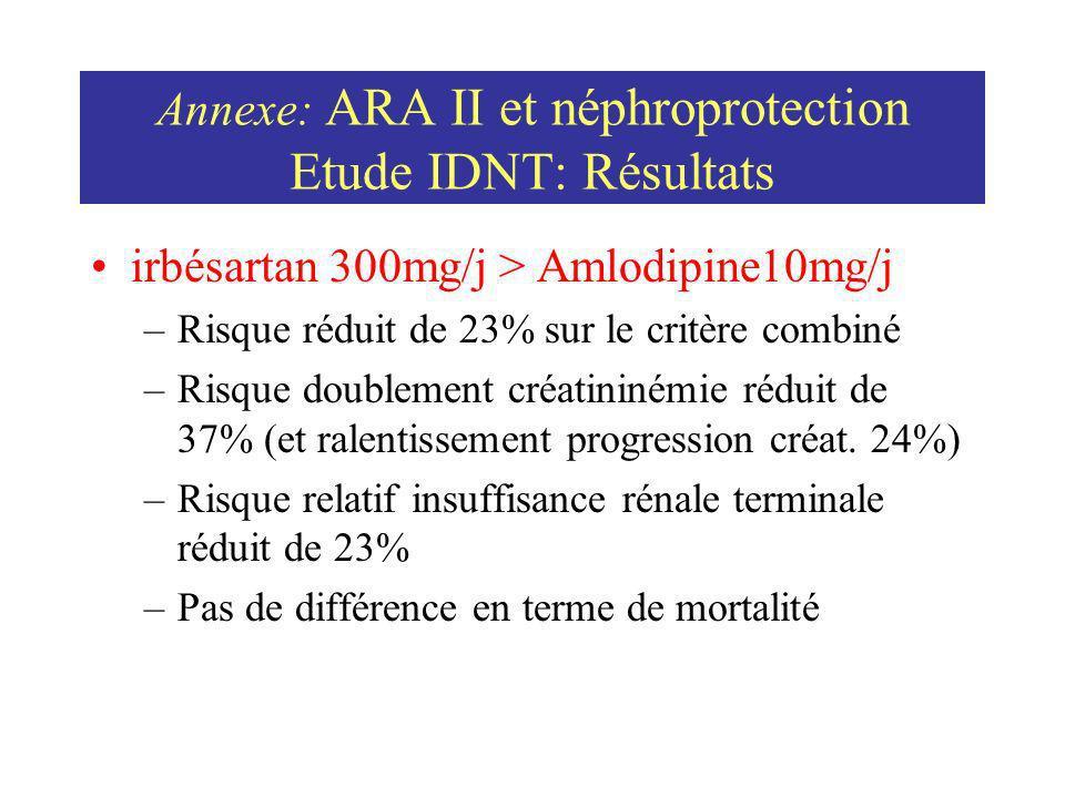 Annexe: ARA II et néphroprotection Etude IDNT: Résultats