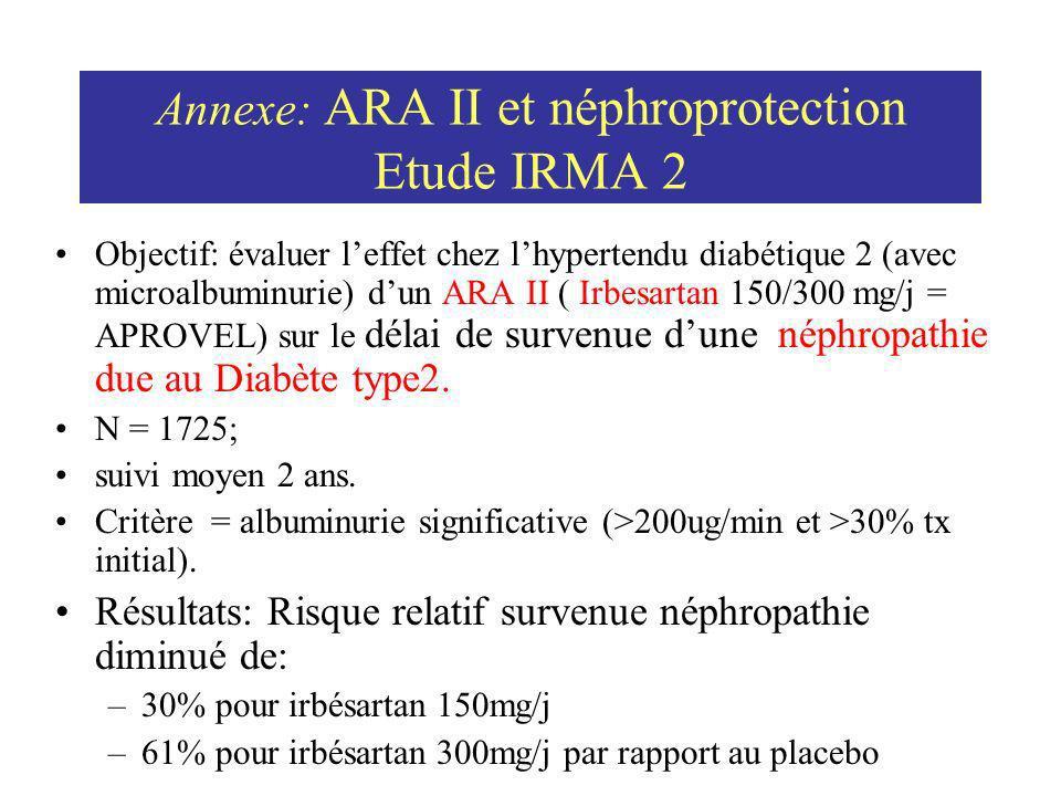 Annexe: ARA II et néphroprotection Etude IRMA 2