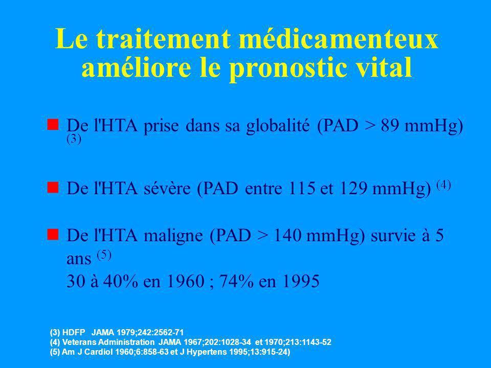 Le traitement médicamenteux améliore le pronostic vital