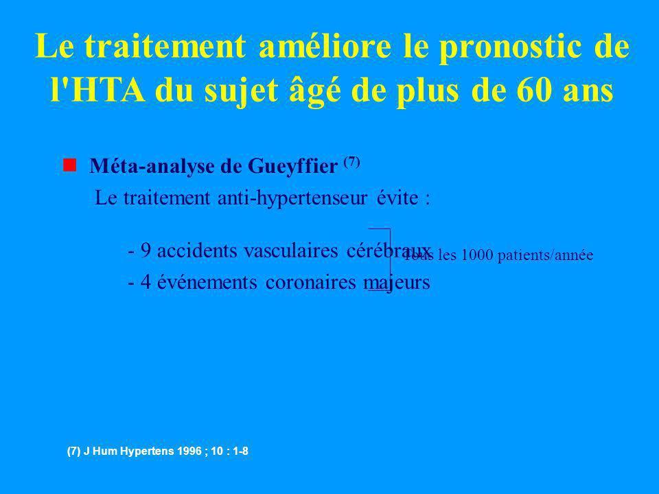 Le traitement améliore le pronostic de l HTA du sujet âgé de plus de 60 ans